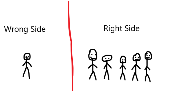 Image result for being on the right side